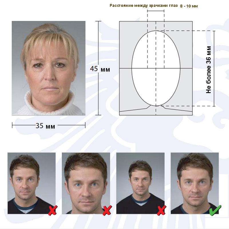 требования к фото на немецкий шенген приобретет все необходимое