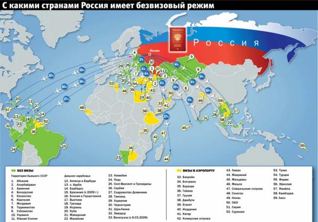Страны Европы без визы, список безвизовых европейских стран для россиян