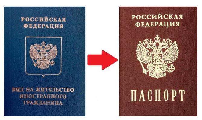 Необх документы для гражданства рф