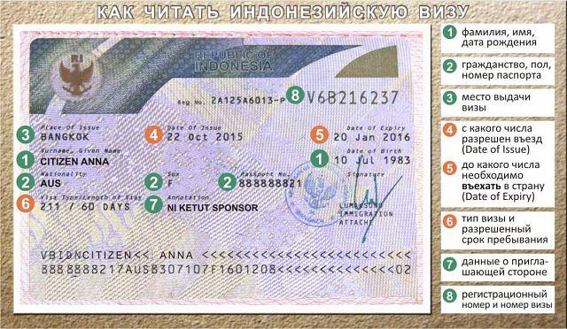 Виза в Индонезию для россиян 2019