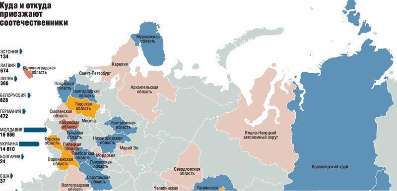 В каких регионах работает програма переселения