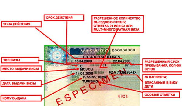 в каком посольстве проще получить шенген